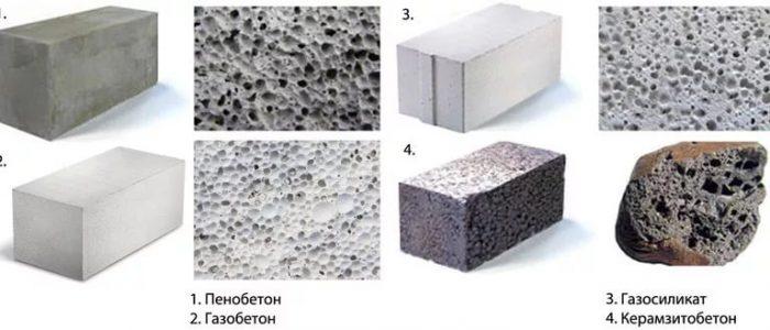 Керамзитобетон газосиликат что лучше текстура под бетон