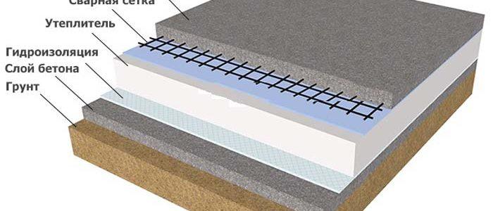 Утеплитель по бетону пенетрометр для бетонных смесей пбс