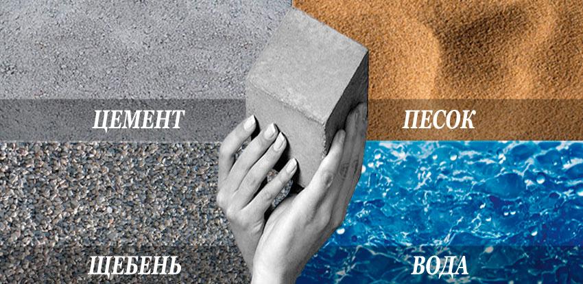 Бетоны нового поколения текстура плитка бетон