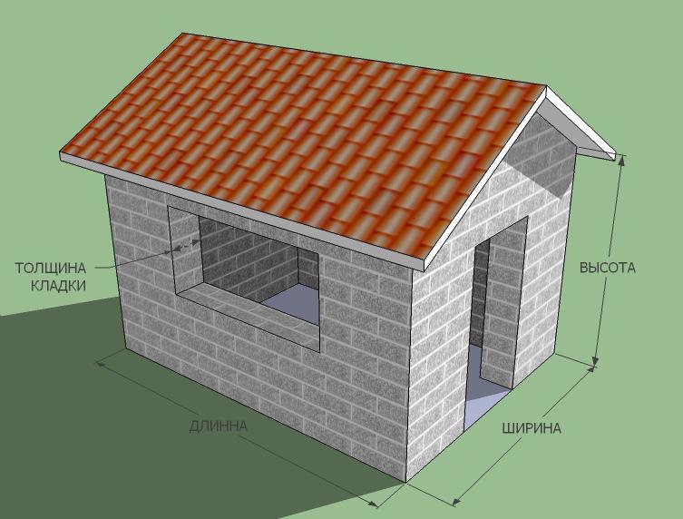 количество блоков для строительства дома