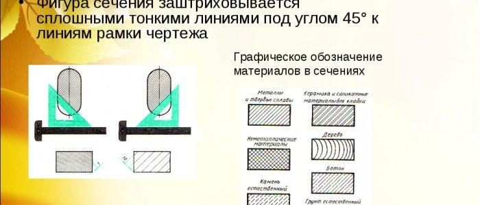 Бетон на разрезах керамзитобетон тех характеристика